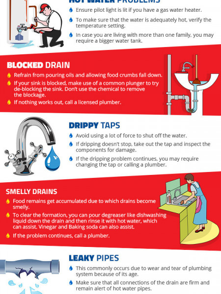 Plumbing Problems That Are Frequently Encountered Infographic