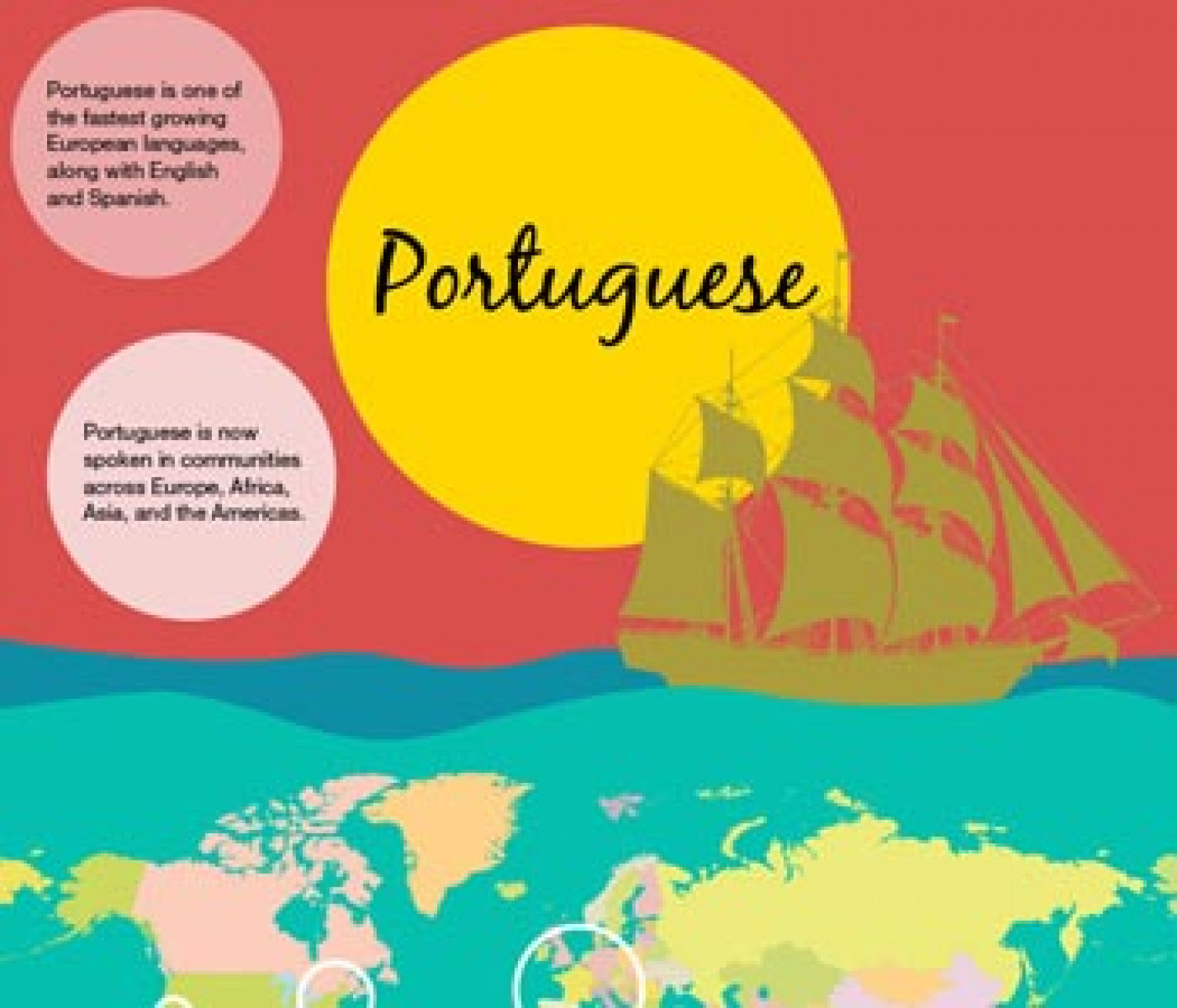 Portuguese Language Infographic Infographic