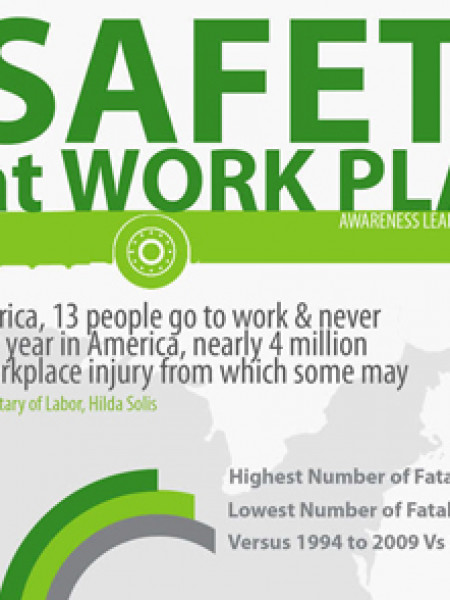 Prevention at workplace Infographic
