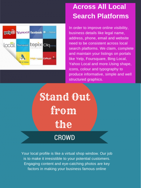 Put Your Business On The Map Infographic