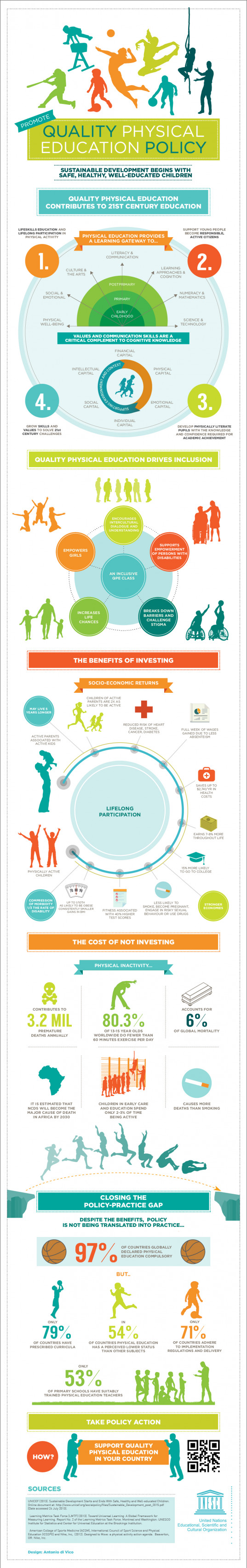 Quality physical education policy
