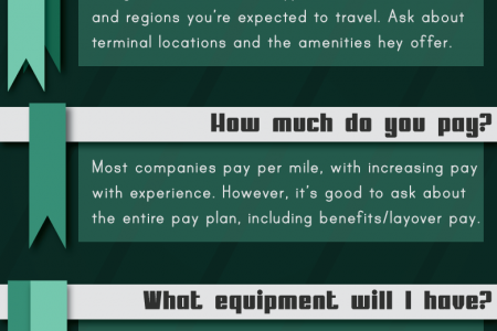 Questions to Ask When Looking for a Trucking Job Infographic