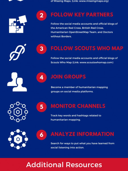 Quick Start to Social Listening for Humanitarian Mapping (Aloha Council of Boy Scouts of America) Infographic