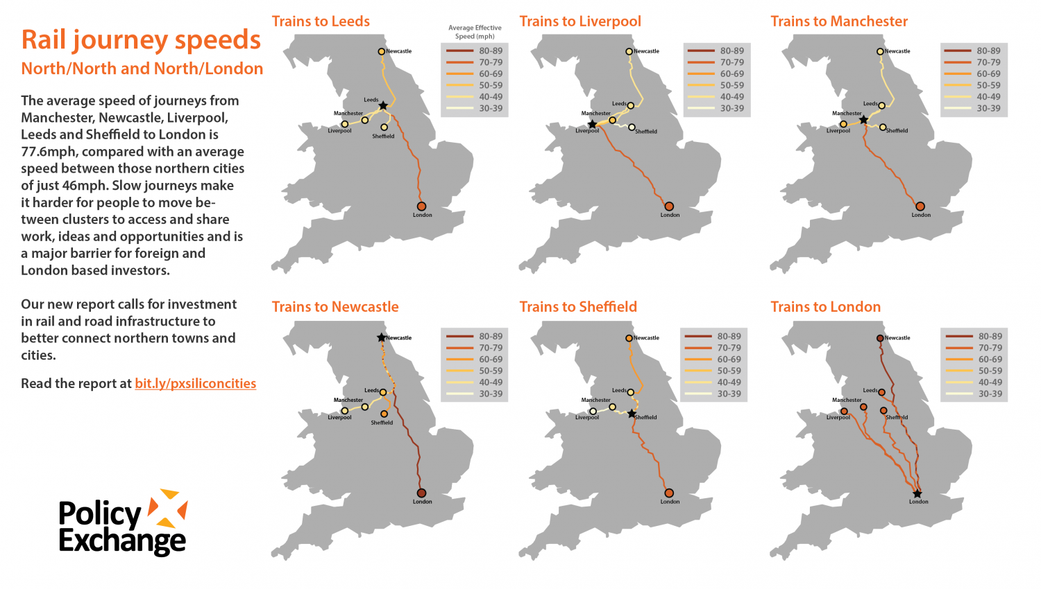 Rail journey speeds: North/North and North/London Infographic