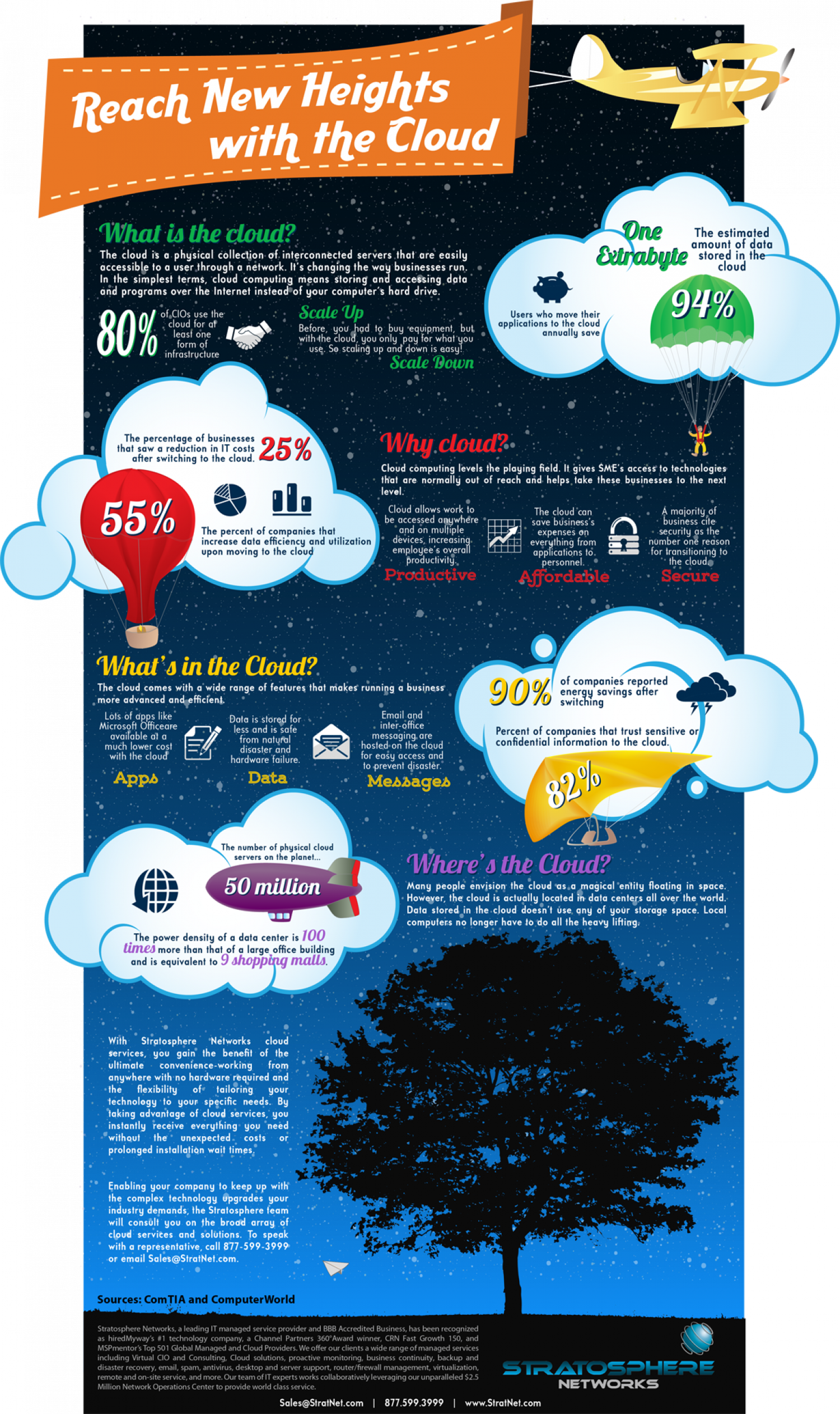 Reach New Heights with the Cloud Infographic