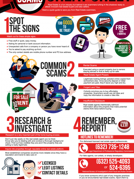 Real Estate Scams Cheat Sheet Infographic
