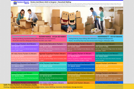 Relocate To A Place You Have Never Been Before With Packers And Movers Delhi. Infographic