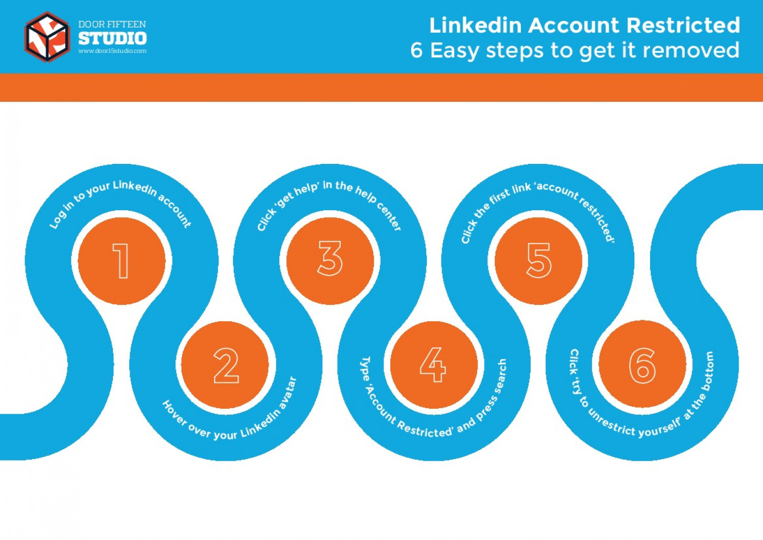 Remove your Linkedin restriction Infographic
