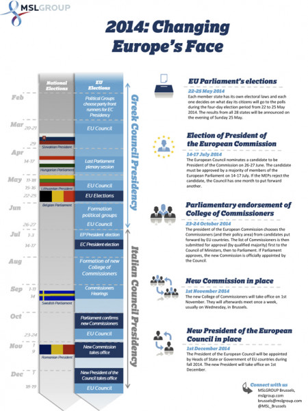 Reshuffling Europe's Policy Priorities and Leadership Infographic