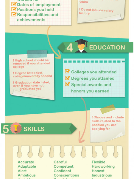 Resume Writing Checklist for Brainy Jobseekers Infographic