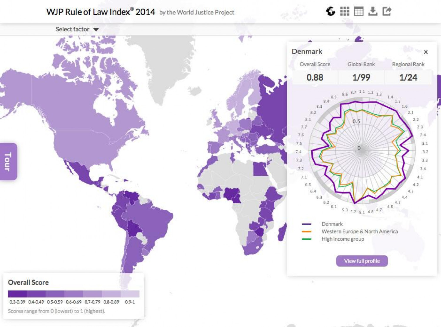Rule of Law Index Infographic