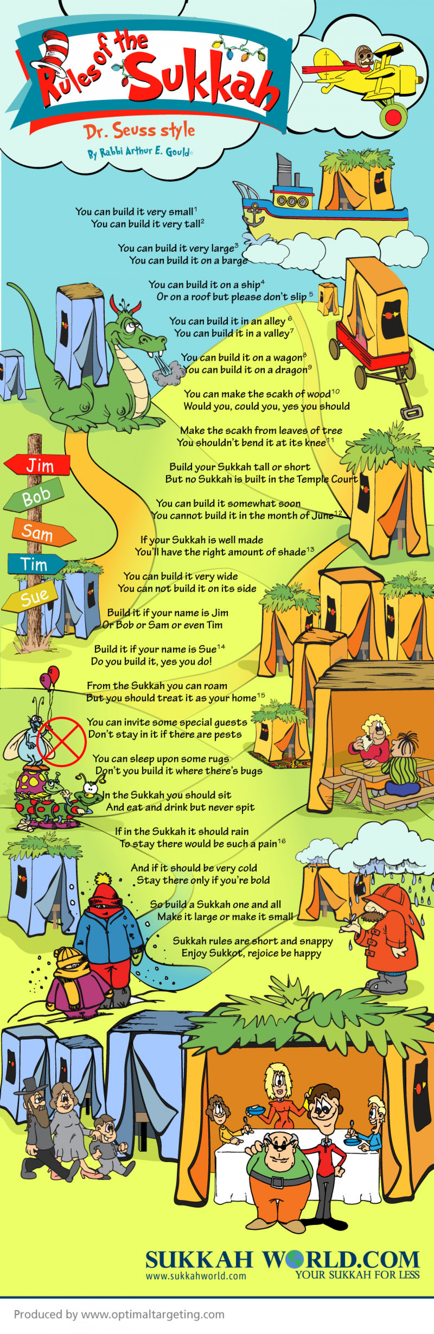Rules of the Sukkah Infographic
