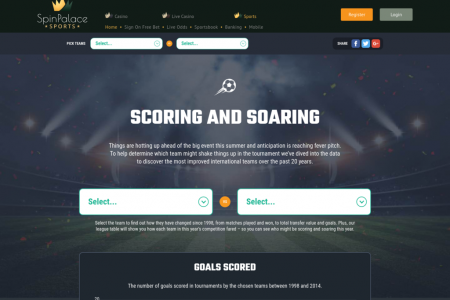Scoring and Soaring Infographic