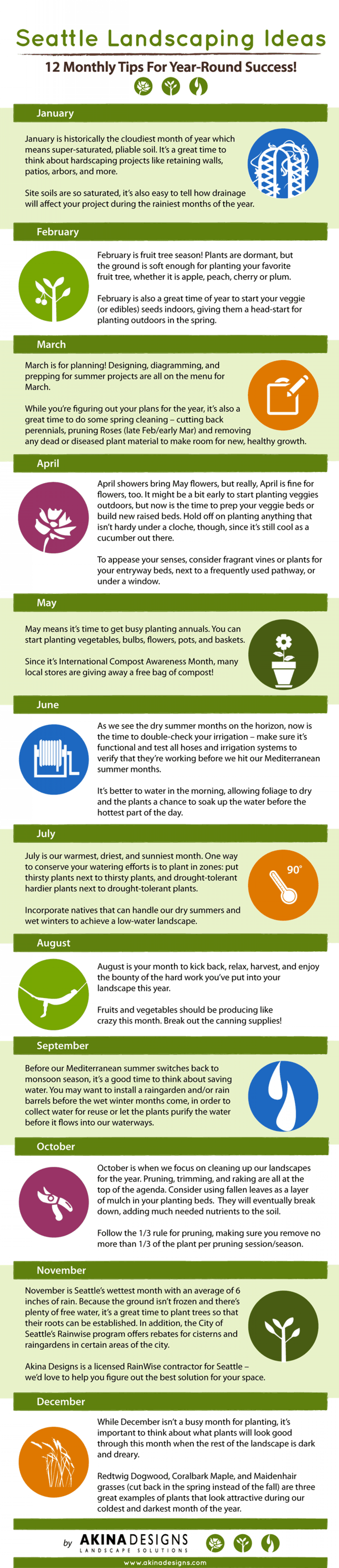Seattle Landscaping Tips Infographic