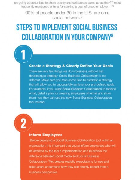 Setting the Record Straight on Social Business [Collaboration] Infographic