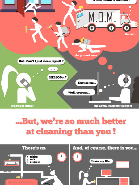Should you hire a cleaner ? by Move out Mates Infographic