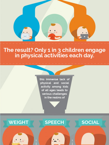 Shy Kids, Spy Kids: Why Kids Don't Play Outside Anymore Infographic