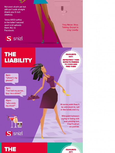 Six People You Know You'll Bump Into On Every Night Out Infographic
