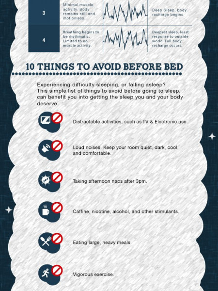 Sleep, are you getting enough? Infographic