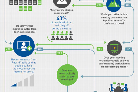 Smarter Meeting Infographic