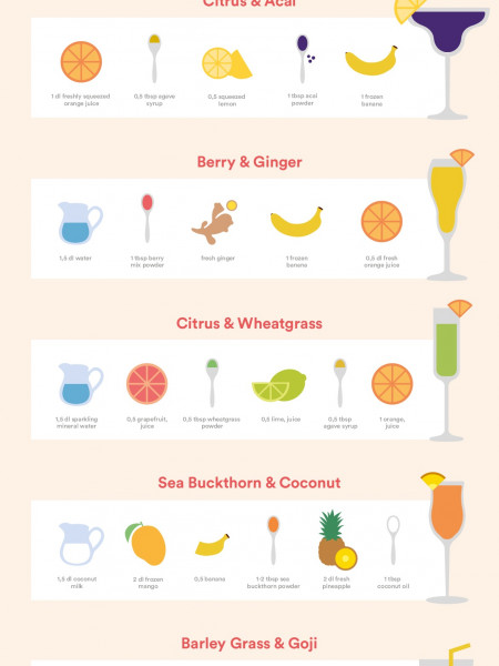 Smoothies with Superpowers Infographic