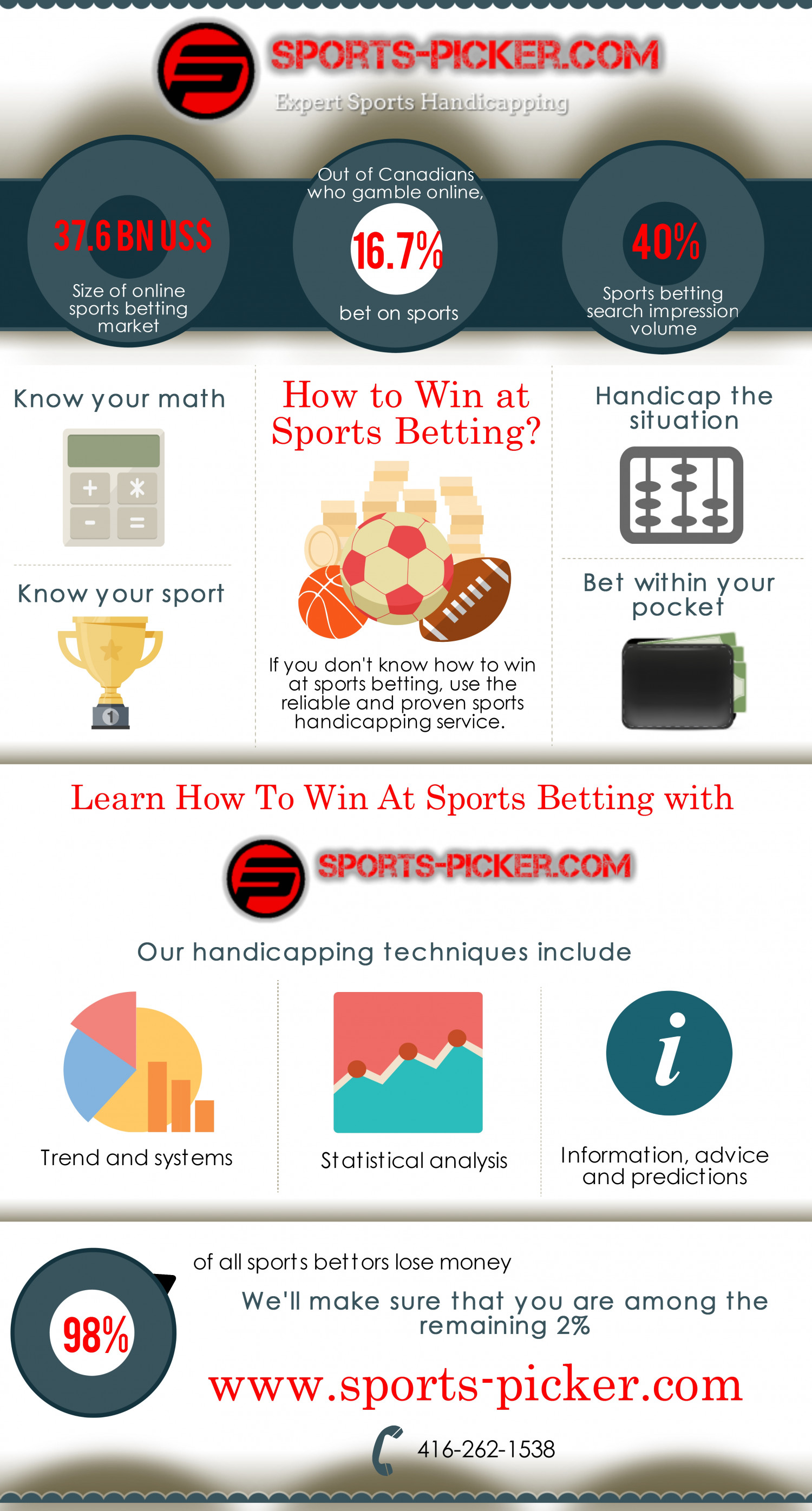 Sports handicapping community sports betting information royal sports betting