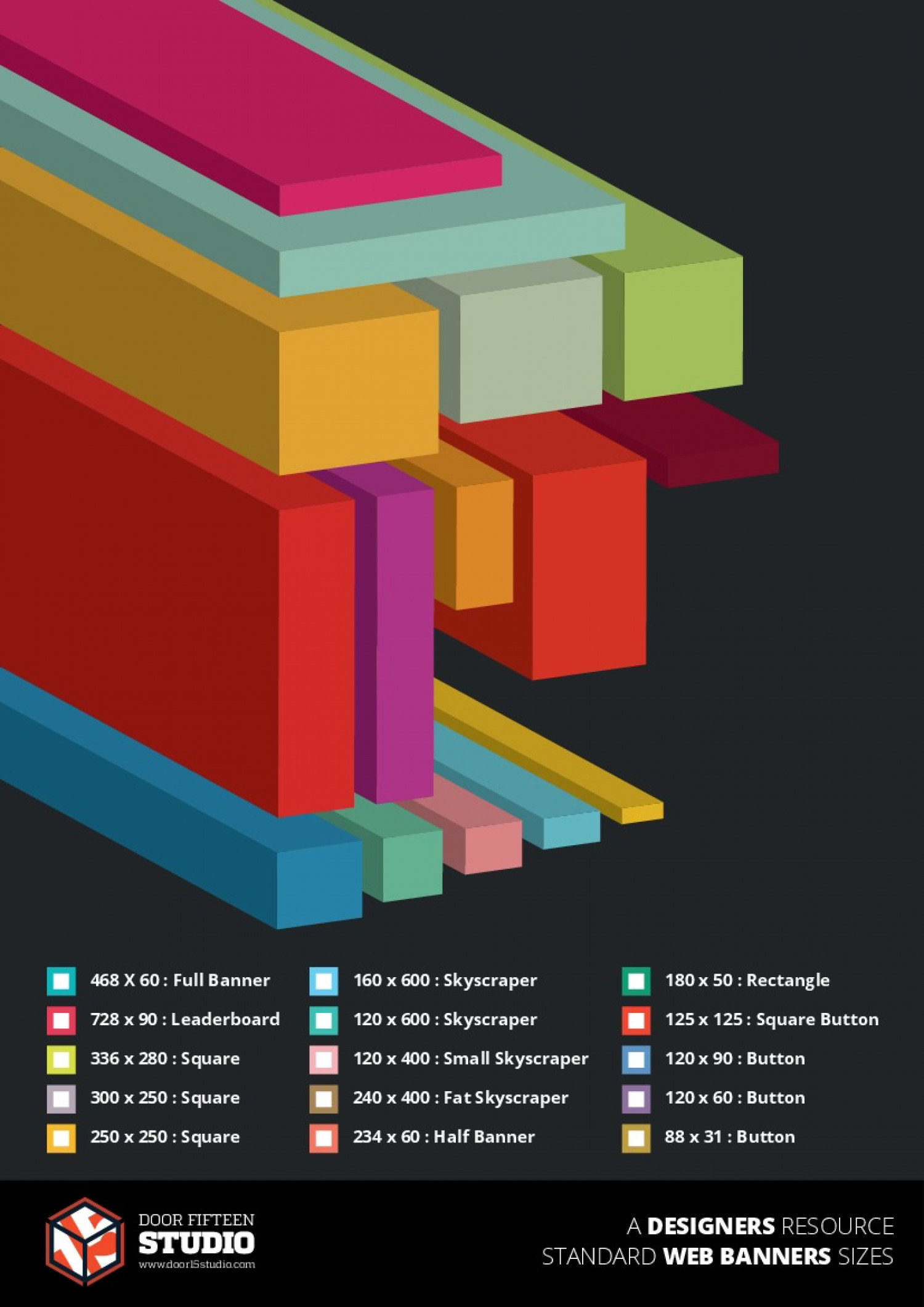 Standard Web Banner Sizes Infographic