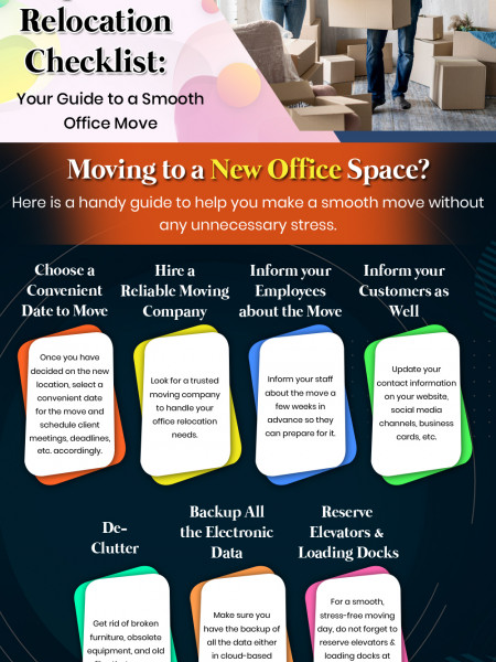 Step-By-Step Offic Relocation Checklist Infographic