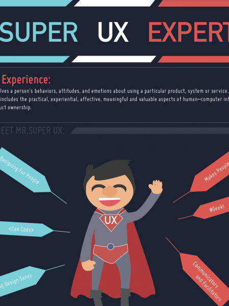 Super UX Experts Infographic