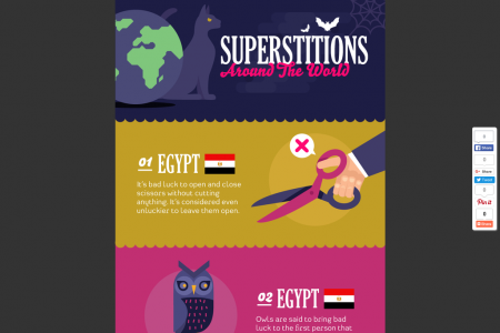 Superstitions From Around the World  Infographic