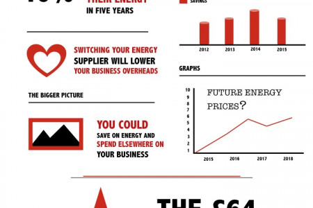 Switching Business Energy Infographic