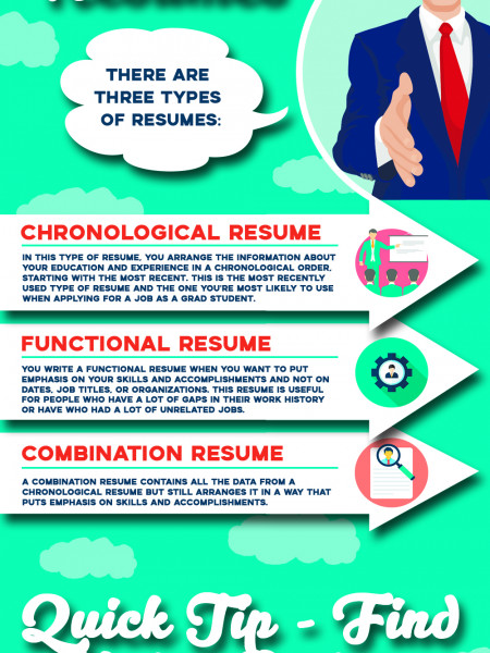 THE GRAD'S ULTIMATE GUIDE FOR FINDING A JOB Infographic