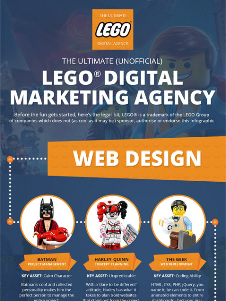 THE ULTIMATE LEGO® DIGITAL MARKETING AGENCY  Infographic