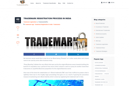 TRADEMARK REGISTRATION PROCESS IN INDIA Infographic