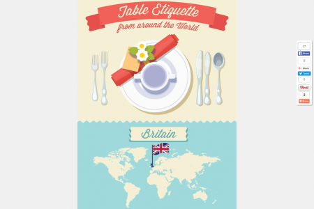 Table Etiquette From Around The World  Infographic
