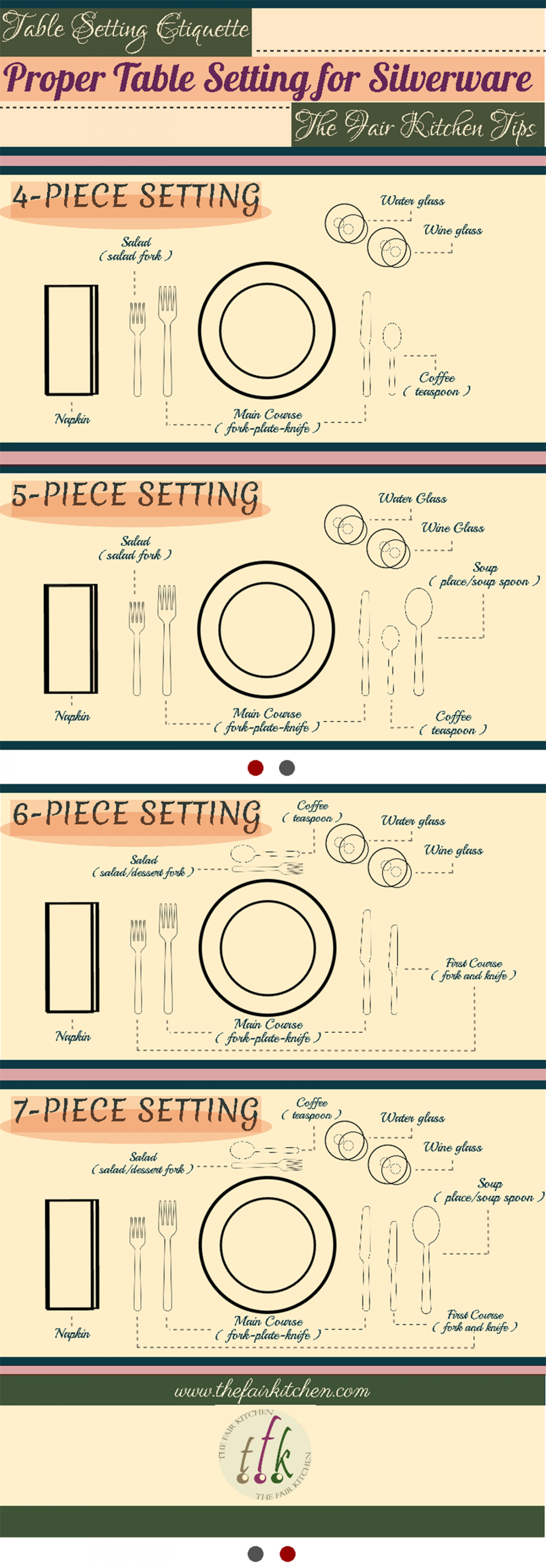 Table Setting Etiquette Proper Table Setting for Silverware (The Fair Kitchen Tips) Infographic  sc 1 st  Visually & Table Setting Etiquette: Proper Table Setting for Silverware (The ...