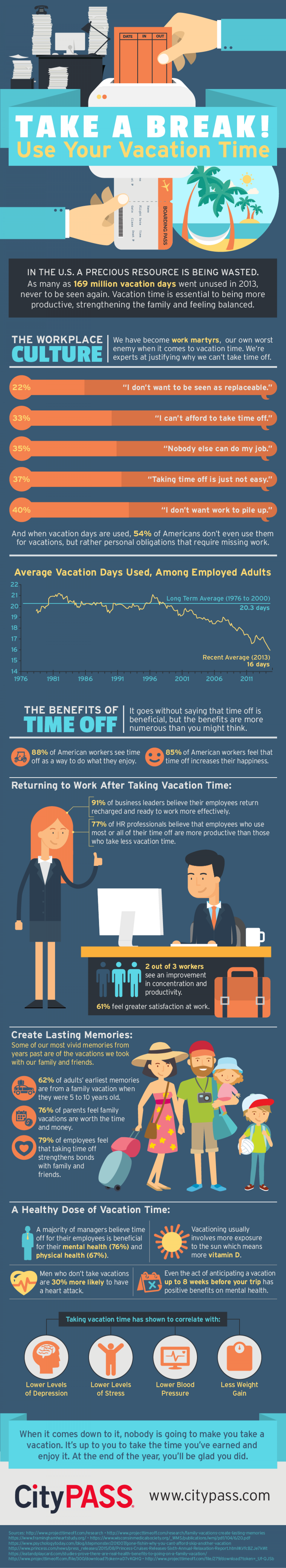 Take a Break! Use Your Vacation Time Infographic