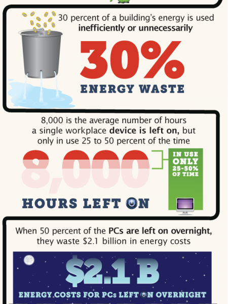 Take a Load Off: How IT Plug Load is Eating Your Electric Bill Infographic