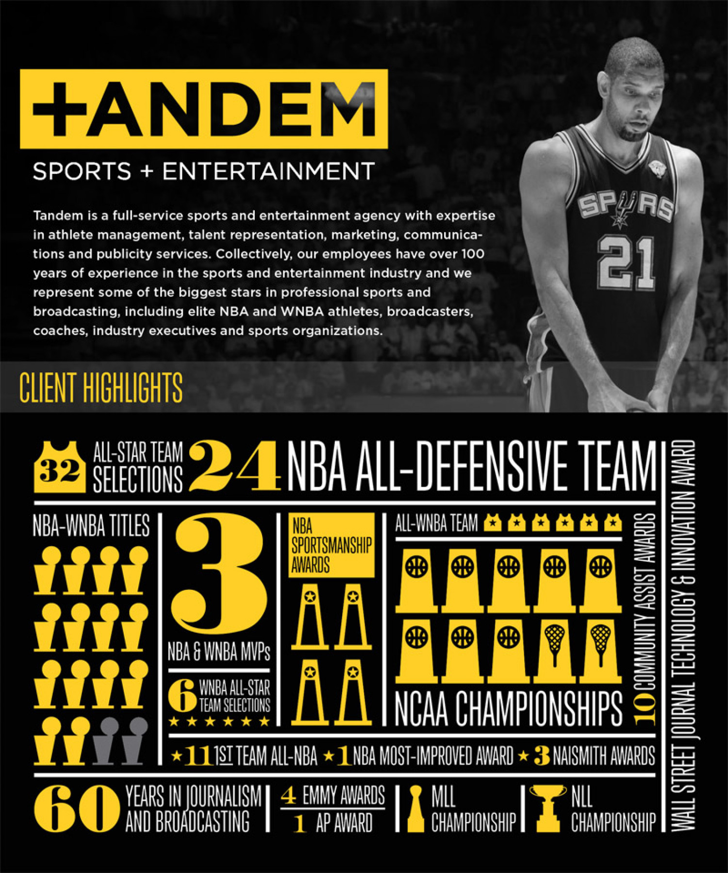 Tandem Sports Entertainment Client Highlights Infographic