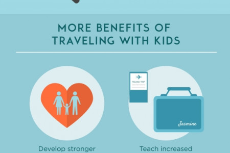 Teaching Through Travel: Lessons on the Road Infographic