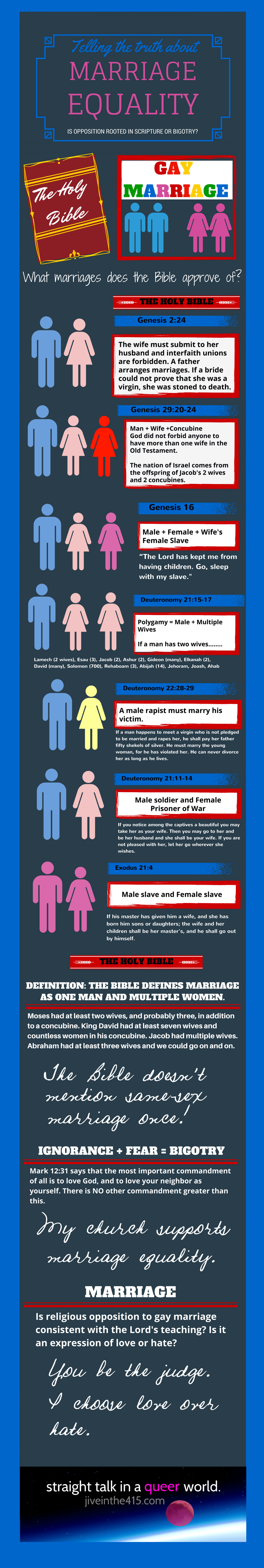 telling the truth about marriage equality and the bible | visual.ly