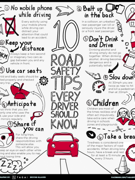Ten Road Safety Tips Every Driver Should Know  Infographic