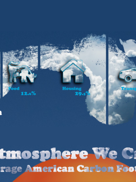 The Atmosphere We Create - The Average American Carbon Footprint Infographic