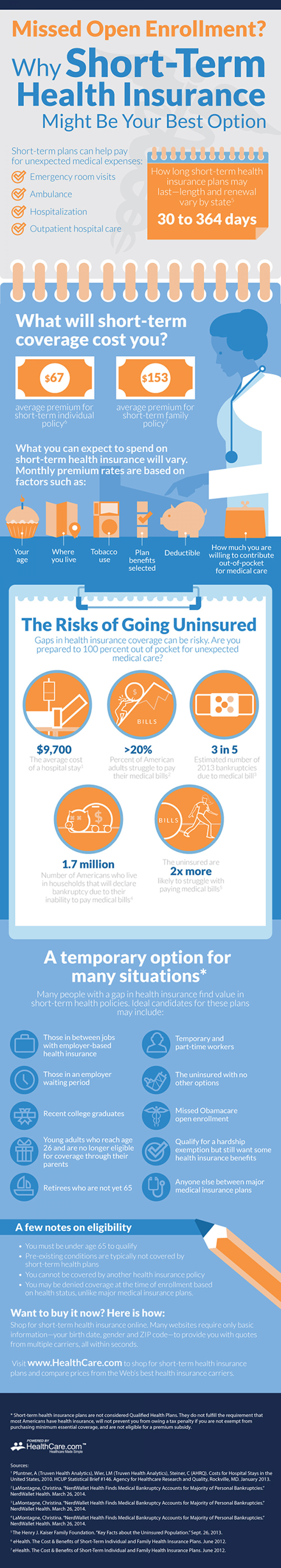Why Short-Term Health Insurance Might Be Your Best Option Infographic