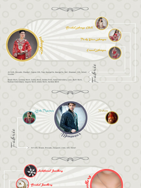 The Best of Ethnicity At Your Fingertips Infographic