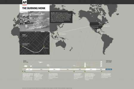 The Burning Monk Infographic
