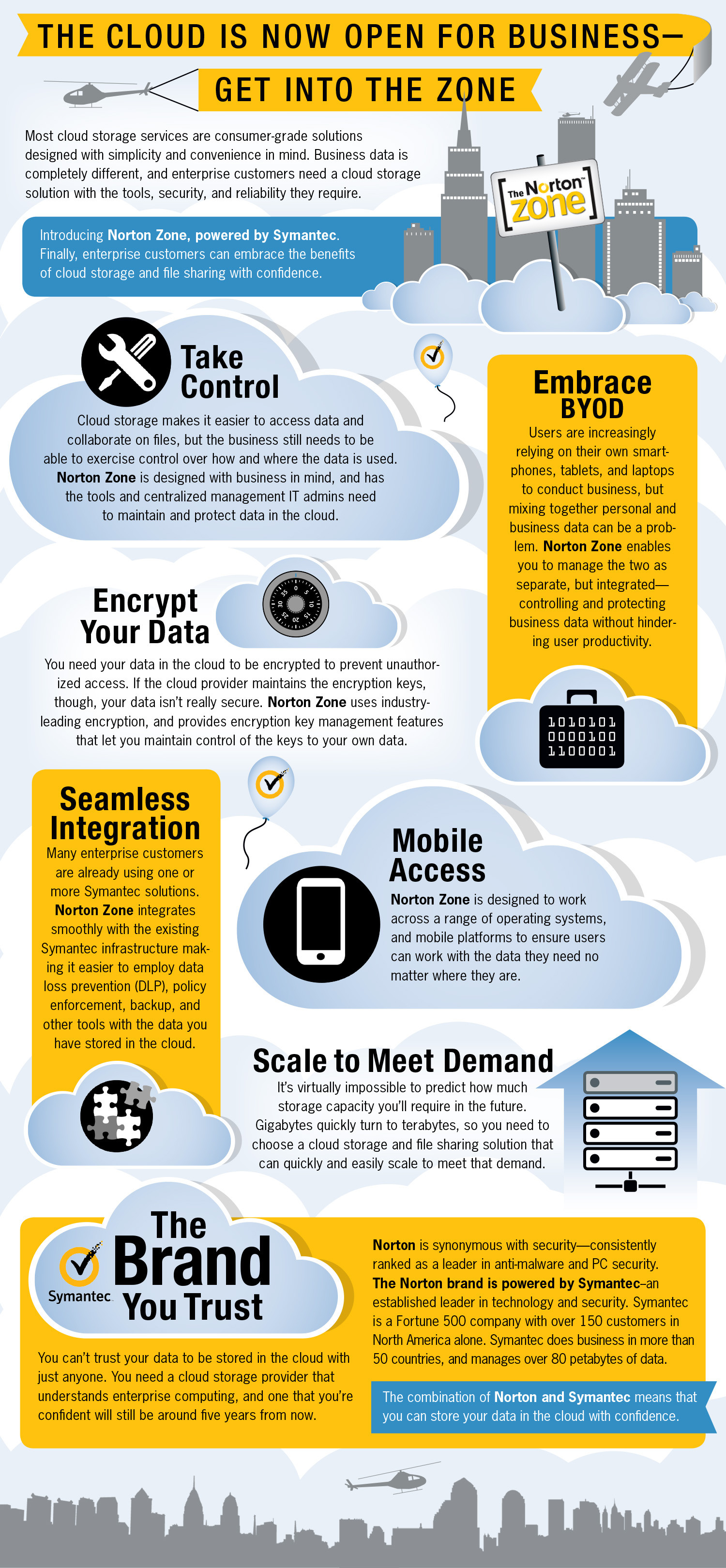 The Cloud is Now Open for Business—Get Into The Zone Infographic
