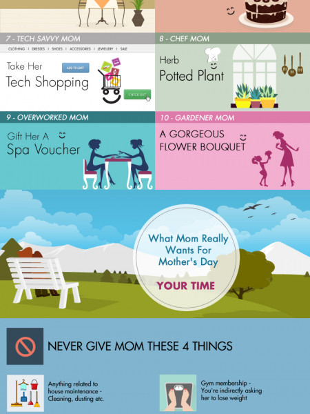 The Complete Guide To Make Mom Feel Special Infographic