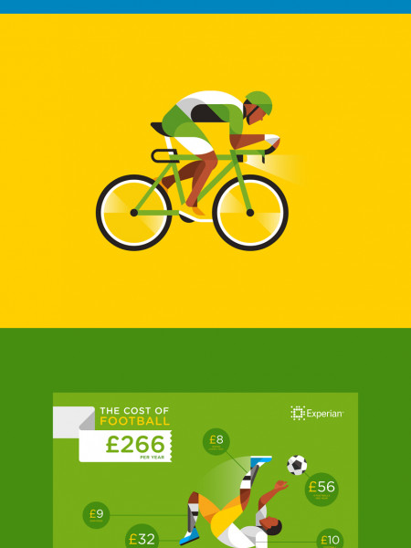 The Cost of Sport Infographic