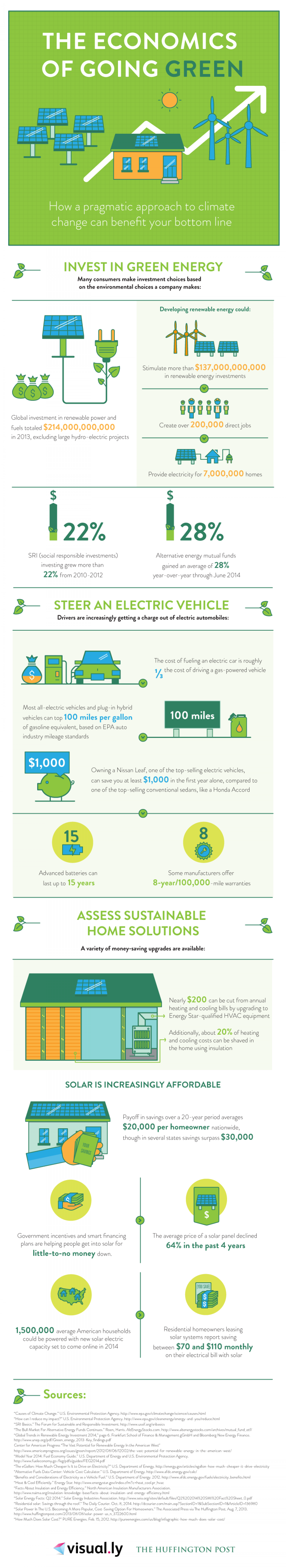 The Economics of 'Going Green' Infographic